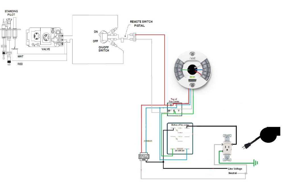 Nest Thermostat Wiring Schematic wiring data